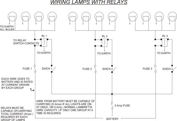 Strange Lcgb The Workshop Extra Lights Wiring Database Indigelartorg
